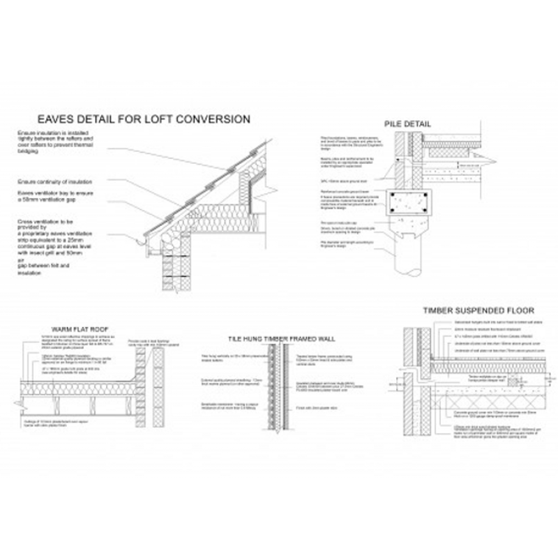 UK building regulations for loft conversion