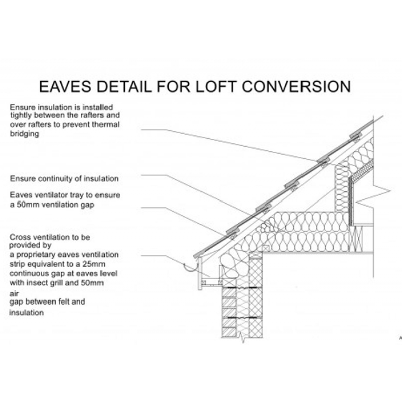 uilding regulations apply to loft conversions