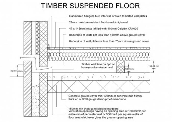 Building regs: Timber suspended floor