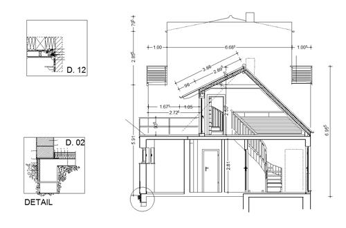 Construction elevations